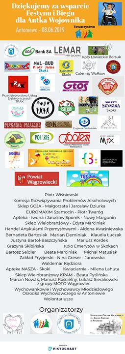 W imieniu organizatorów II Biegu Charytatywnego oraz II Festynu DZIĘKUJEMY